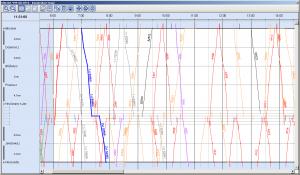 KADR desktopová část systému ISOŘ KADR, ukázka rozhraní pro manažera infrastruktury CZ